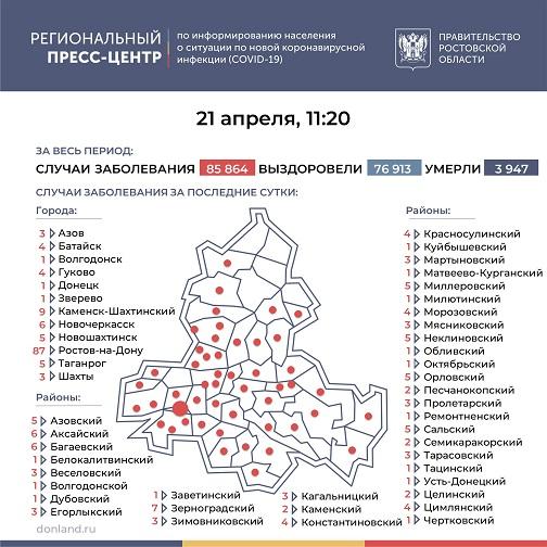 Новые заболевшие COVID-19 выявлены в Тарасовском районе
