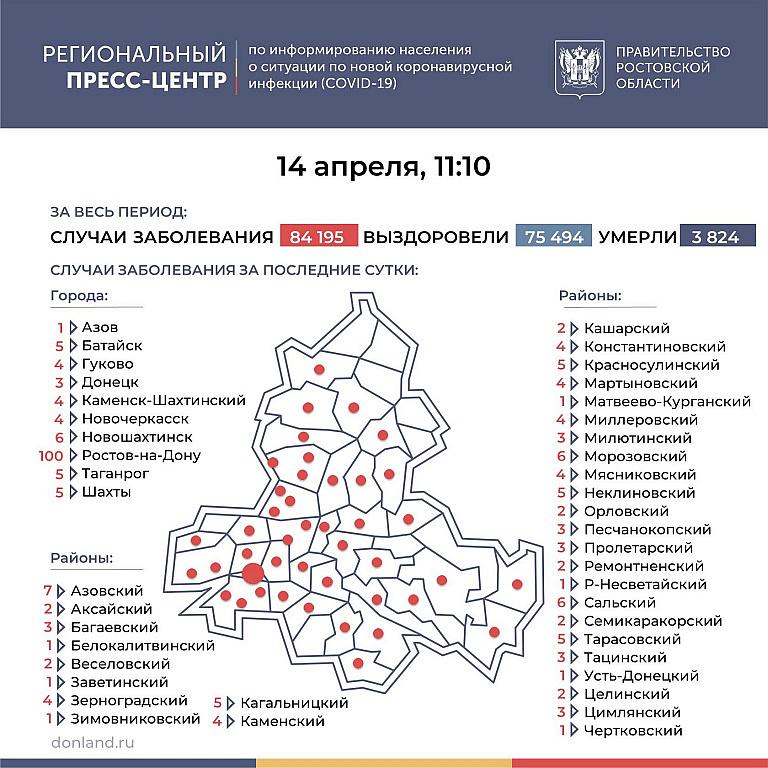 На Дону еще 239 человек заболели ковидом, в Тарасовском - 5