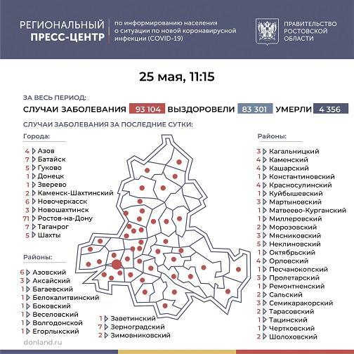 В Тарасовском районе плюс два заболевших COVID-19